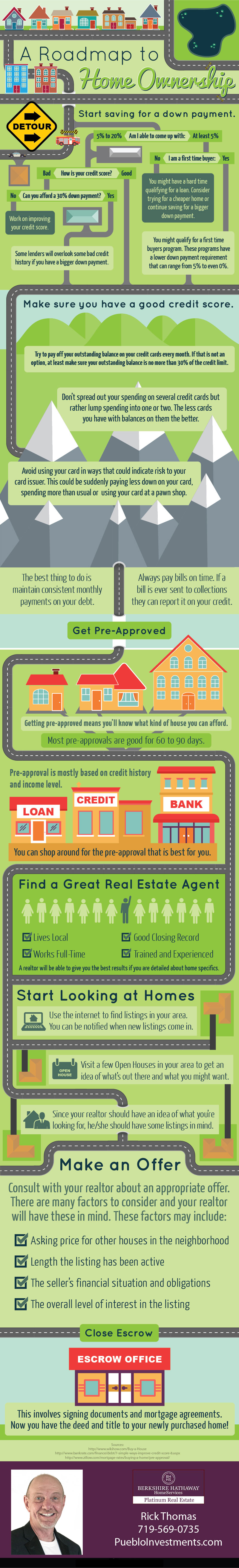 Buying_A_Home_Infographic